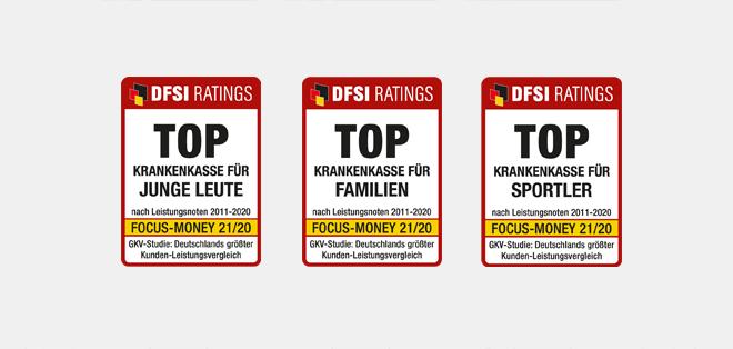 DFSI Ratings